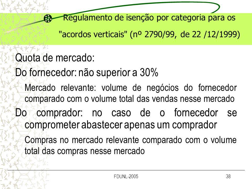 FDUNL-200538 Regulamento de isenção por categoria para os