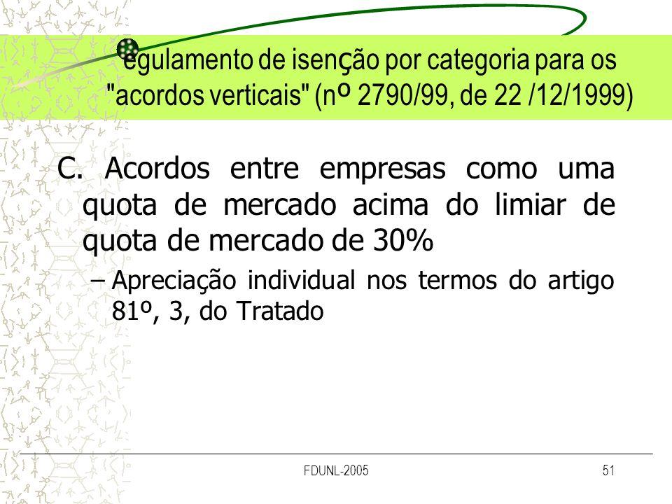 FDUNL-200551 egulamento de isen ç ão por categoria para os