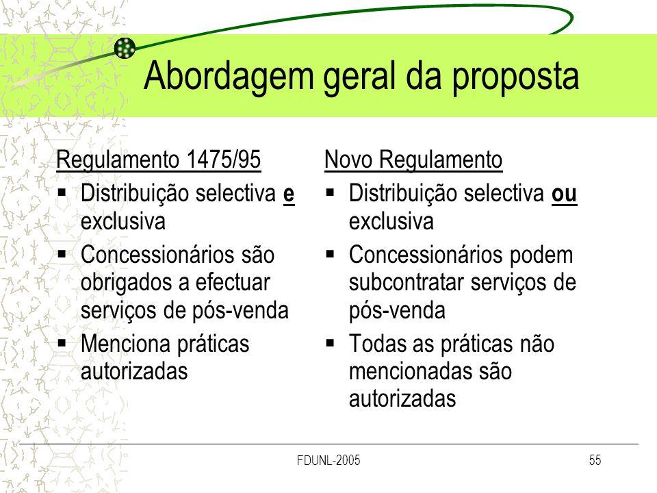 FDUNL-200555 Abordagem geral da proposta Regulamento 1475/95 Distribuição selectiva e exclusiva Concessionários são obrigados a efectuar serviços de p