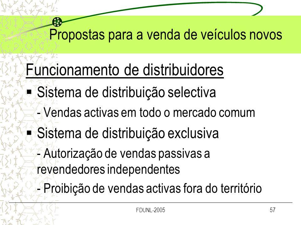 FDUNL-200557 Propostas para a venda de veículos novos Funcionamento de distribuidores Sistema de distribuição selectiva - Vendas activas em todo o mer