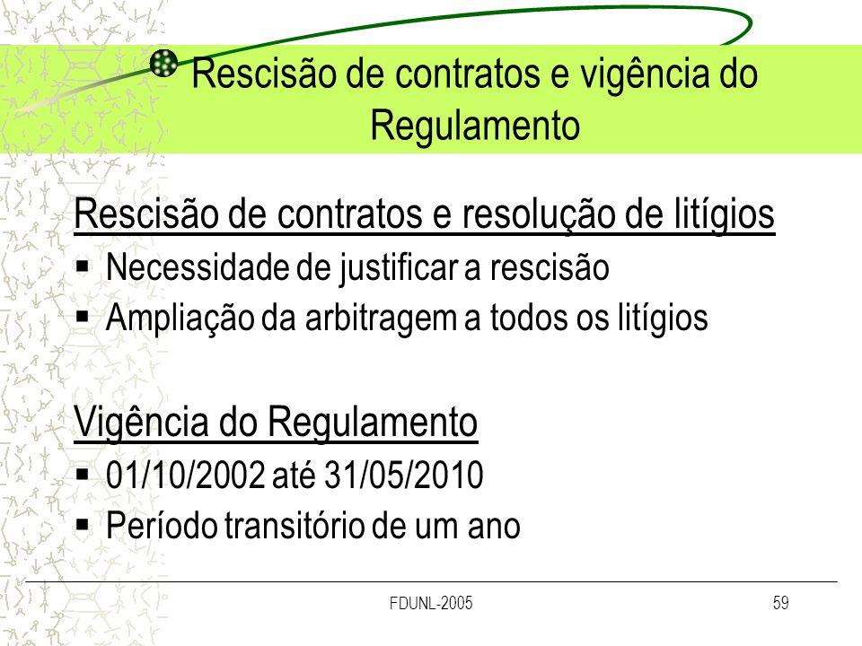 FDUNL-200559 Rescisão de contratos e vigência do Regulamento Rescisão de contratos e resolução de litígios Necessidade de justificar a rescisão Amplia