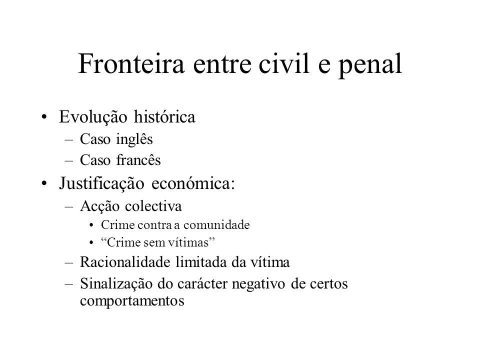 Fronteira entre civil e penal Evolução histórica –Caso inglês –Caso francês Justificação económica: –Acção colectiva Crime contra a comunidade Crime s