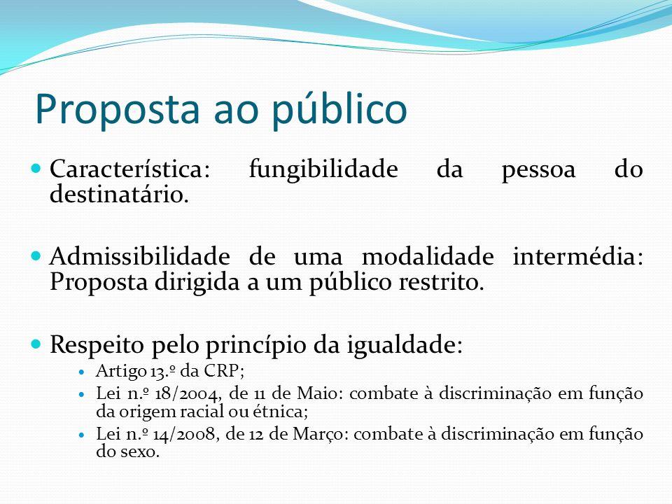 Proposta ao público Característica: fungibilidade da pessoa do destinatário. Admissibilidade de uma modalidade intermédia: Proposta dirigida a um públ