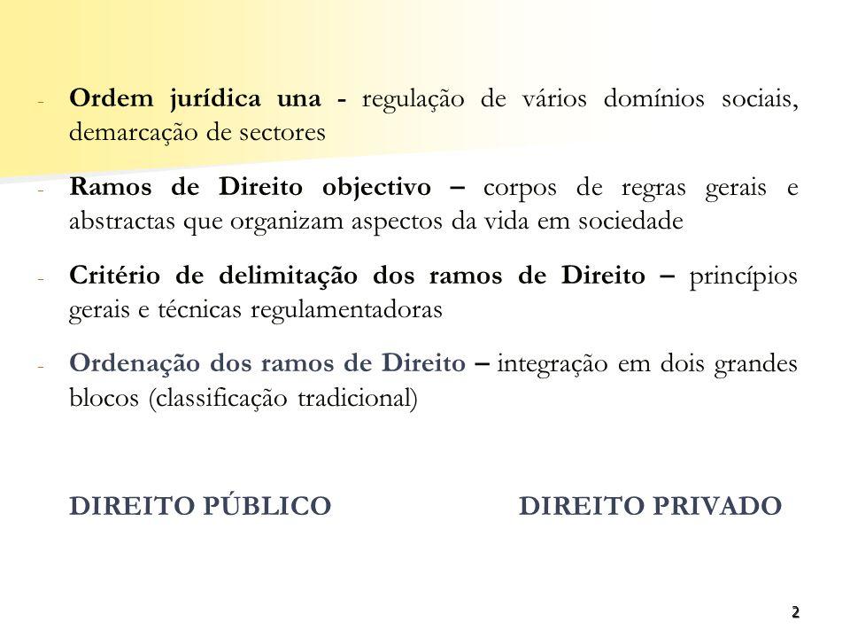 3 Critérios de distinção tradicionais Critério do interesse Protecção de interesses privados / protecção do interesse público Critério da qualidade dos sujeitos Relações entre particulares / Situações em que intervém o Estado ou outro ente público Critério da posição dos sujeitos situações em que o Estado exerce poderes de autoridade pública (ius imperium) vs.