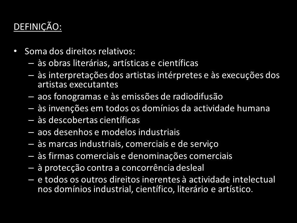 DEFINIÇÃO: Soma dos direitos relativos: – às obras literárias, artísticas e científicas – às interpretações dos artistas intérpretes e às execuções do