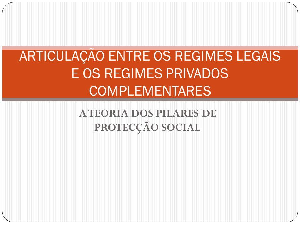 A TEORIA DOS PILARES DE PROTECÇÃO SOCIAL ARTICULAÇÃO ENTRE OS REGIMES LEGAIS E OS REGIMES PRIVADOS COMPLEMENTARES