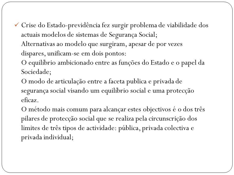 Crise do Estado-previdência fez surgir problema de viabilidade dos actuais modelos de sistemas de Segurança Social; Alternativas ao modelo que surgira