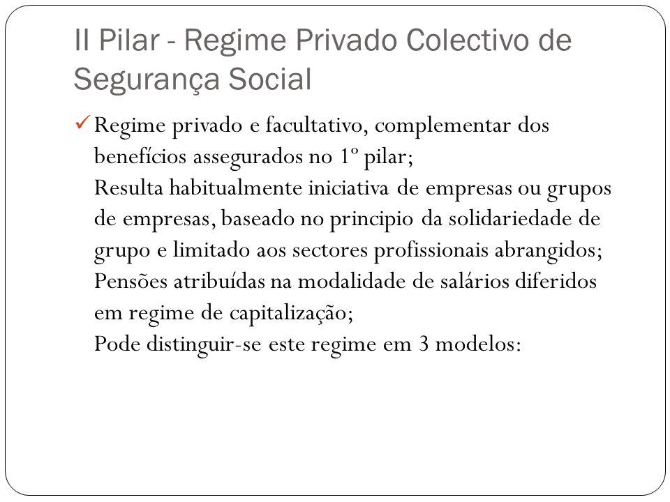 II Pilar - Regime Privado Colectivo de Segurança Social Regime privado e facultativo, complementar dos benefícios assegurados no 1º pilar; Resulta hab
