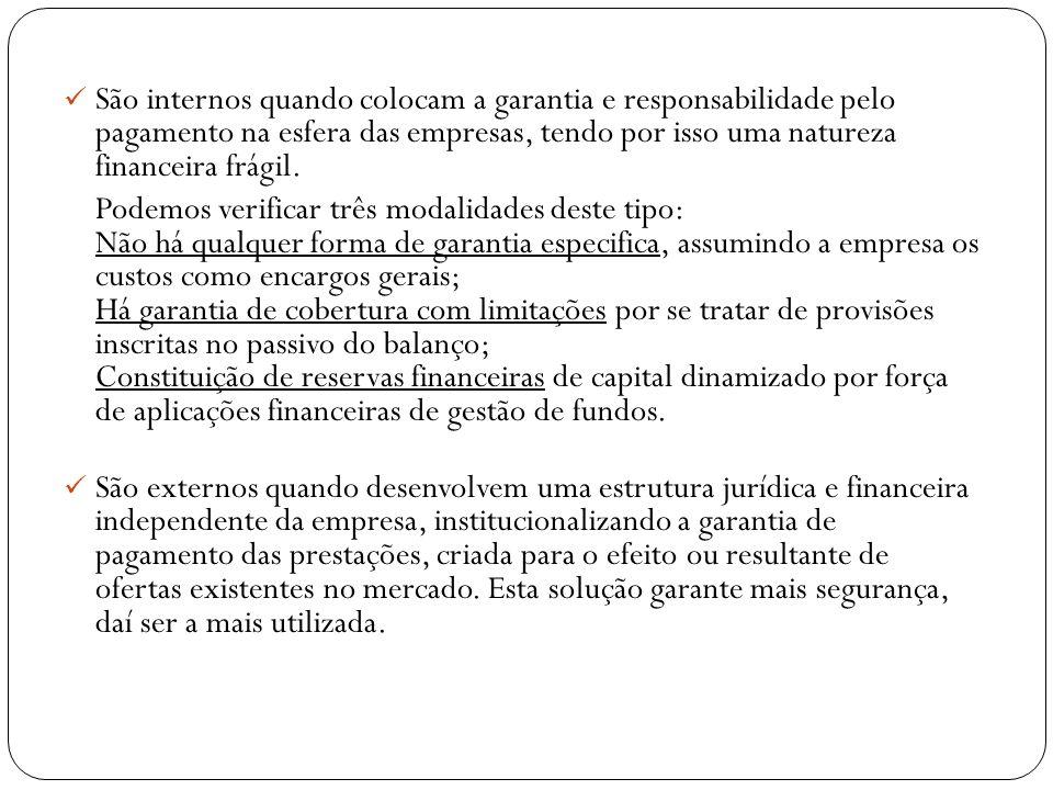 São internos quando colocam a garantia e responsabilidade pelo pagamento na esfera das empresas, tendo por isso uma natureza financeira frágil. Podemo