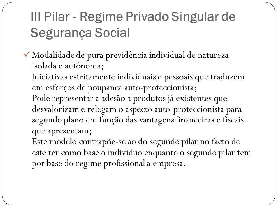 III Pilar - Regime Privado Singular de Segurança Social Modalidade de pura previdência individual de natureza isolada e autónoma; Iniciativas estritam