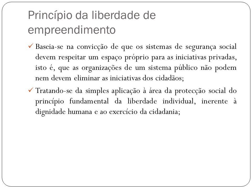 Princípio da liberdade de empreendimento Baseia-se na convicção de que os sistemas de segurança social devem respeitar um espaço próprio para as inici