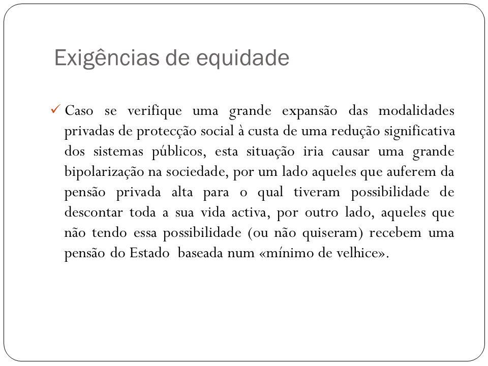 Exigências de equidade Caso se verifique uma grande expansão das modalidades privadas de protecção social à custa de uma redução significativa dos sis