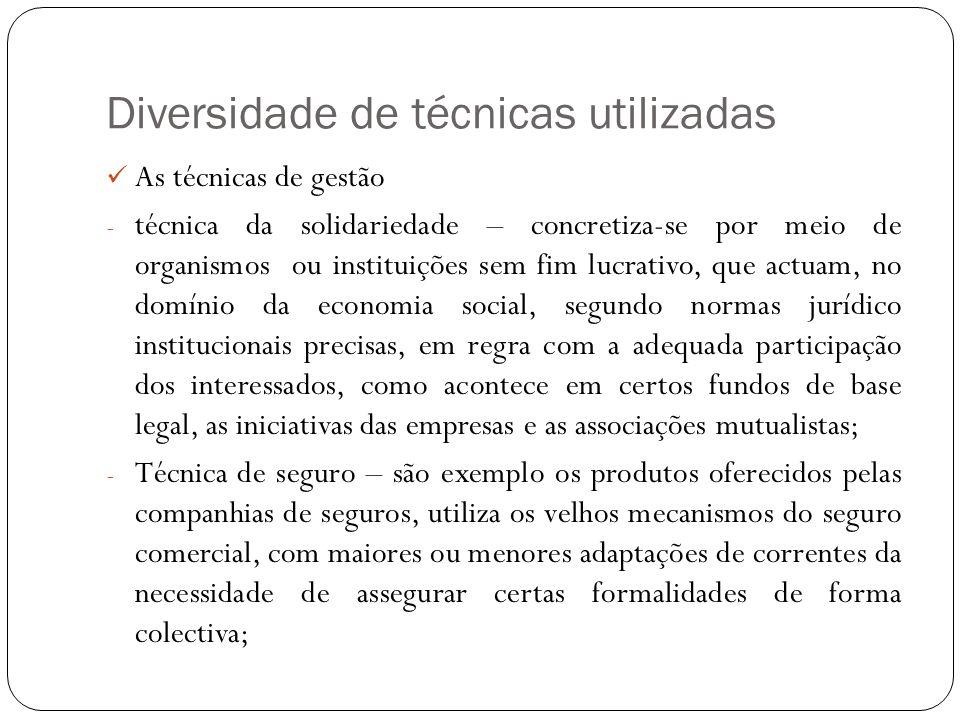 Diversidade de técnicas utilizadas As técnicas de gestão - técnica da solidariedade – concretiza-se por meio de organismos ou instituições sem fim luc