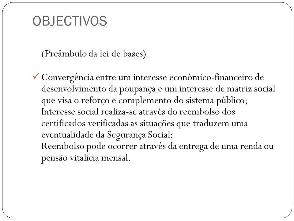 OBJECTIVOS (Preâmbulo da lei de bases) Convergência entre um interesse económico-financeiro de desenvolvimento da poupança e um interesse de matriz so