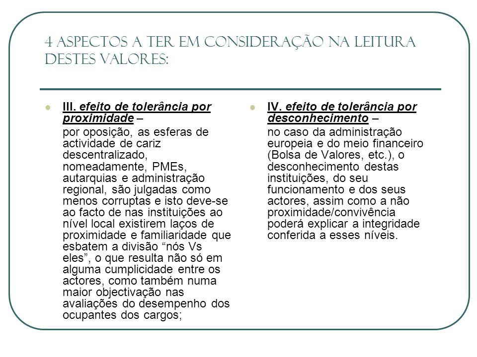 Enquadramento ao nível internacional GRECO Os membros do GRECO devem tomar em consideração as recomendações feitas e implementá-las, dentro do prazo estabelecido pelo GRECO.