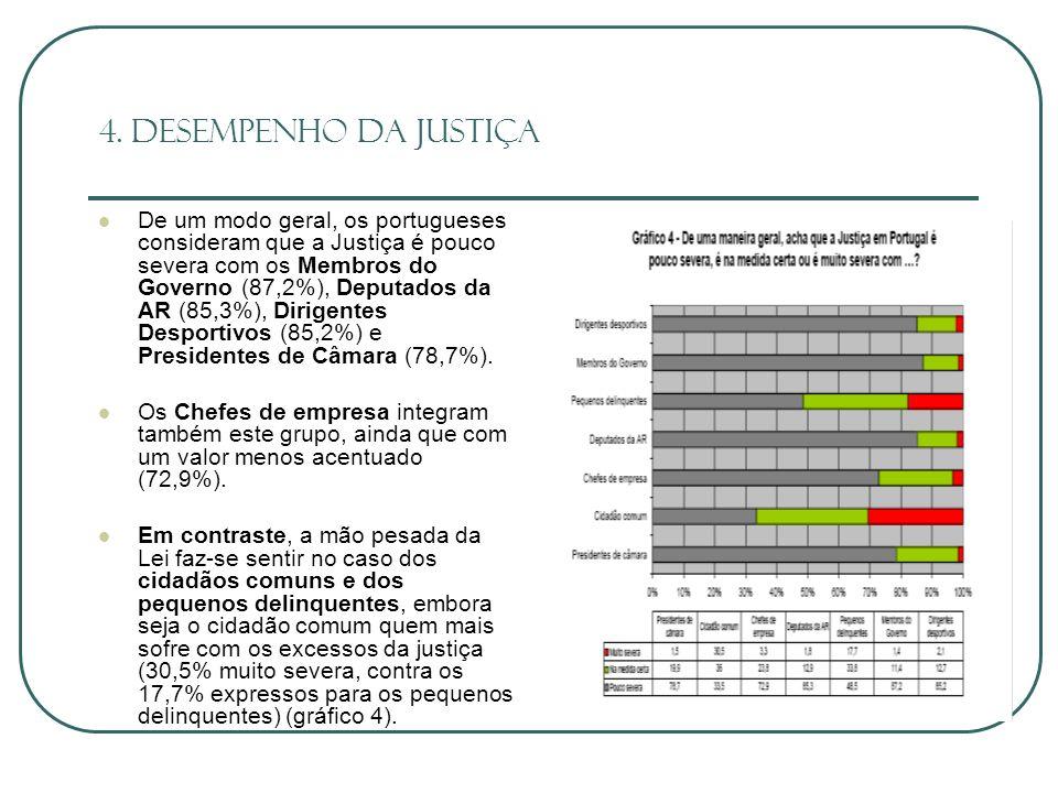 As maiores fontes de corrupção na democracia portuguesa actual As maiores fontes de corrupção na democracia portuguesa actual (Maria José Morgado e José Vegar, O Inimigo sem Rosto: fraude e corrupção em Portugal) Administração Pública, nos seus mais diversos níveis - Administração Pública, nos seus mais diversos níveis, degradada pelo abandono dos critérios de gestão e promoção assentes na competência e no mérito, e ainda por uma ultraburocratização, que longe de balizar condutas e regras, aumenta o poder arbitrário dos funcionários; A burocracia torna tão difícil qualquer relação com os serviços públicos, que abre caminho para o chamado speed-money, ou seja, só o suborno ao funcionário desbloqueia o problema; A falta de formação profissional, de estímulos profissionais, a progressão automática e uniforme das carreiras, a desvalorização do zelo e do mérito, levam à progressiva substituição do interesse público por critérios de interesse pessoal e partidário.