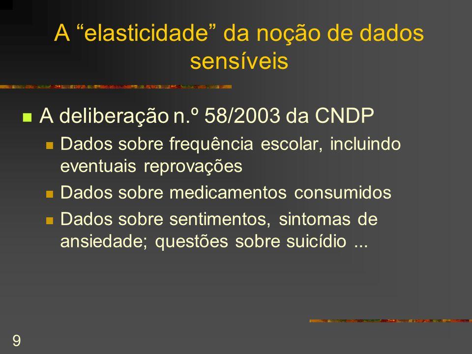 9 A elasticidade da noção de dados sensíveis A deliberação n.º 58/2003 da CNDP Dados sobre frequência escolar, incluindo eventuais reprovações Dados s