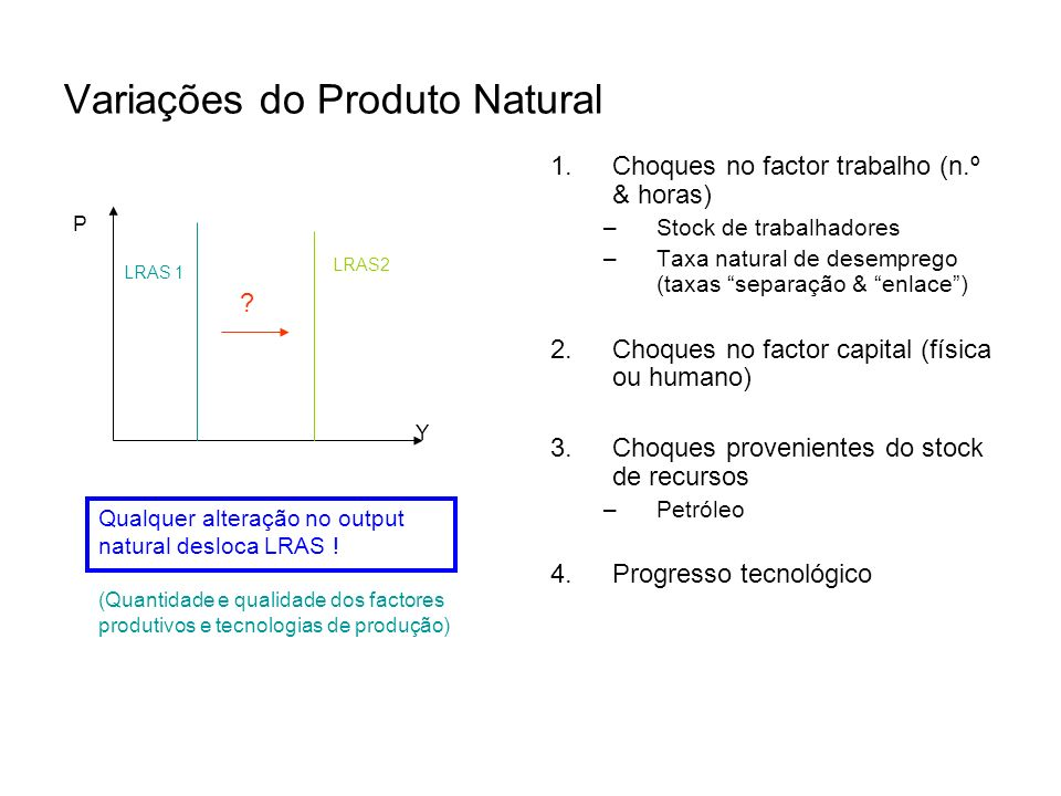 Variações do Produto Natural 1.Choques no factor trabalho (n.º & horas) –Stock de trabalhadores –Taxa natural de desemprego (taxas separação & enlace)