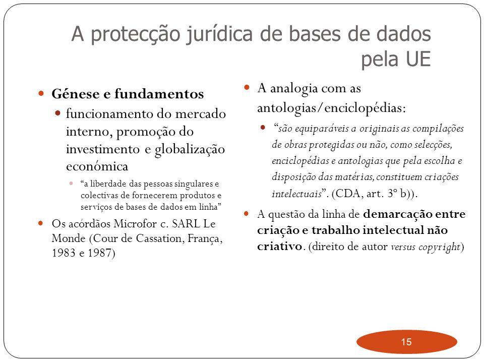 15 A protecção jurídica de bases de dados pela UE Génese e fundamentos funcionamento do mercado interno, promoção do investimento e globalização económica a liberdade das pessoas singulares e colectivas de fornecerem produtos e serviços de bases de dados em linha Os acórdãos Microfor c.