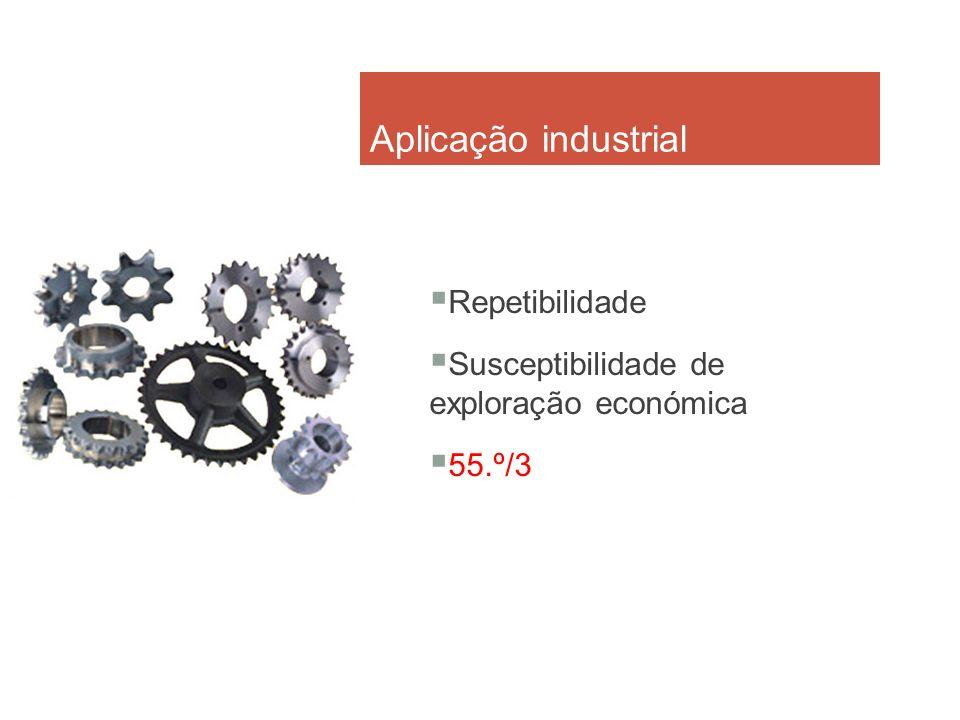 Aplicação industrial Repetibilidade Susceptibilidade de exploração económica 55.º/3