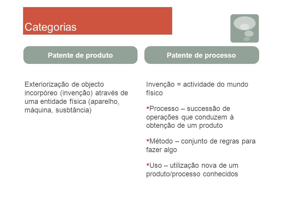 Categorias Patente de produto Exteriorização de objecto incorpóreo (invenção) através de uma entidade física (aparelho, máquina, susbtância) Patente d