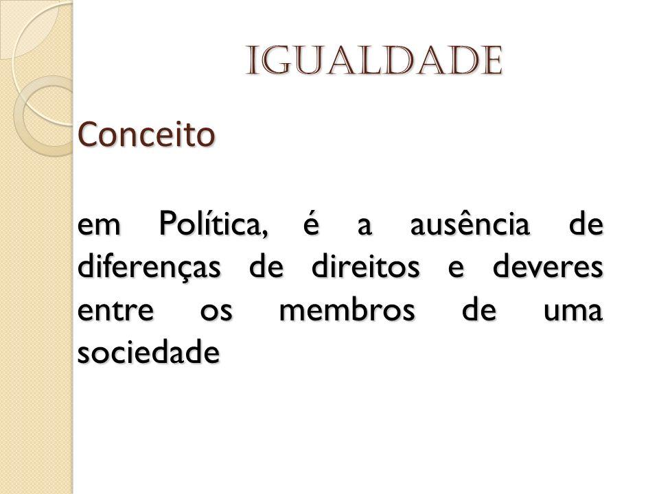 em Política, é a ausência de diferenças de direitos e deveres entre os membros de uma sociedade Igualdade Conceito