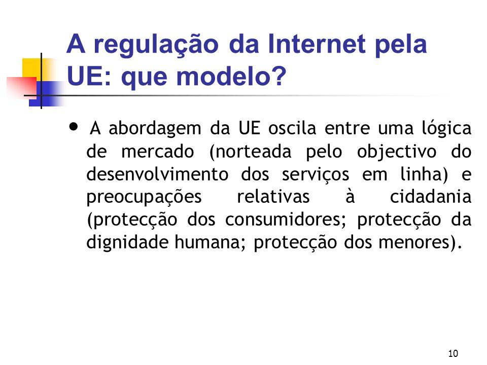 10 A regulação da Internet pela UE: que modelo? A abordagem da UE oscila entre uma lógica de mercado (norteada pelo objectivo do desenvolvimento dos s