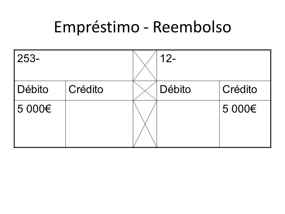 Suprimento/Diferimento de créditos Lucros distribuídos e não levantados 56-Resultados transitados 264- Resultados atribuídos DébitoCréditoDébitoCrédito 5 000 264- Resultados atribuídos 265- Lucros disponíveis DébitoCréditoDébitoCrédito 5 000