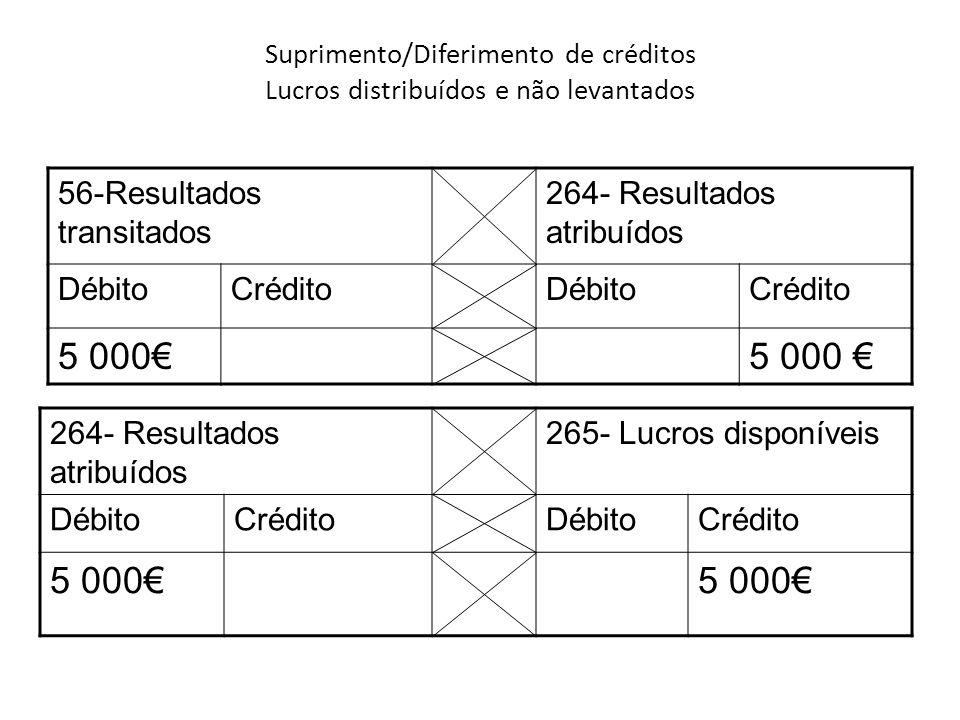 Suprimento/Diferimento de créditos Lucros distribuídos e não levantados 56-Resultados transitados 264- Resultados atribuídos DébitoCréditoDébitoCrédit