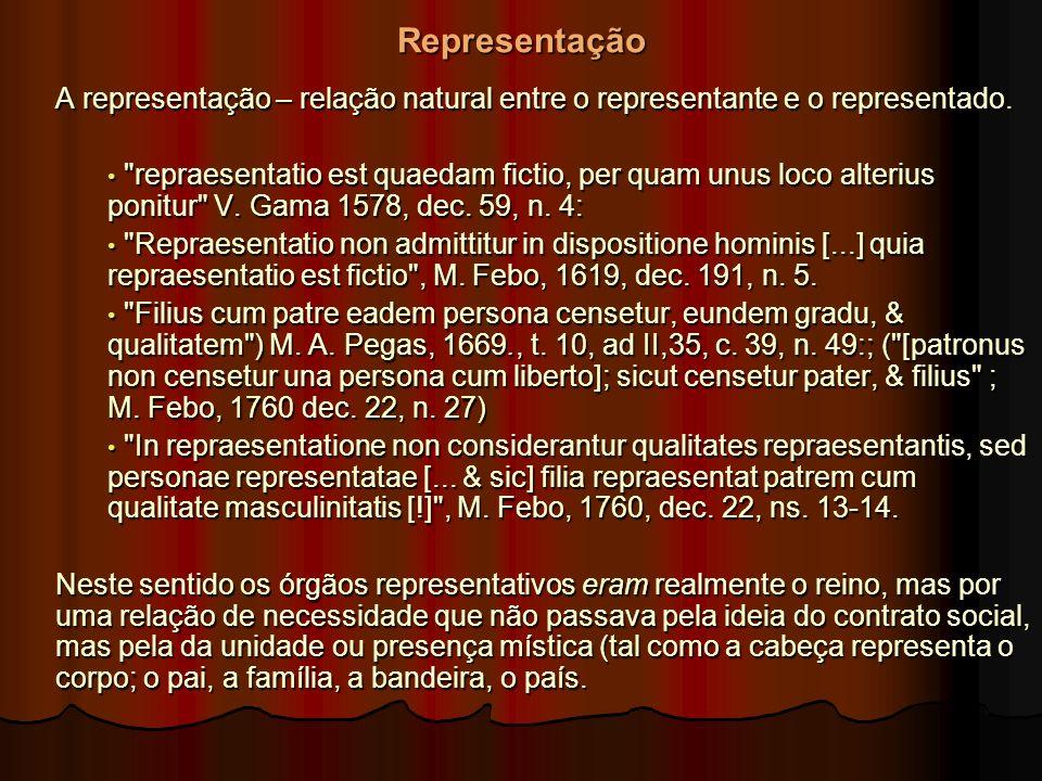 Representação A representação – relação natural entre o representante e o representado.
