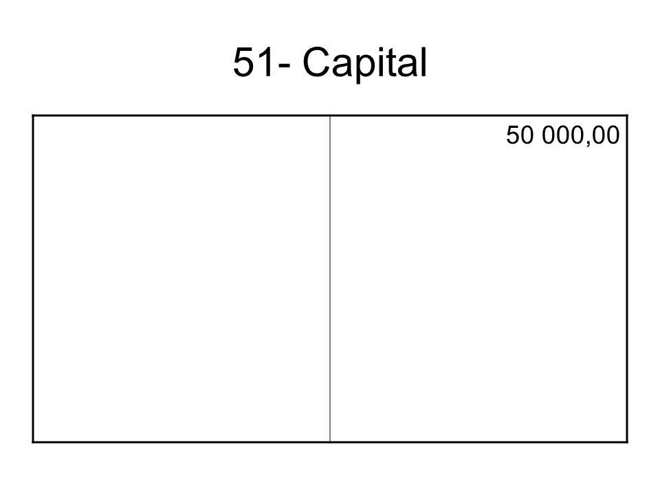 Balanço Activo A- Imobilizado Capital Próprio e passivo -Imobilizações incorpóreas -Trespasses…3 500,00 Capital próprio Capital social ……..50 000,00 - Imobilizações Corpóreas -Edifícios e outras construções………..12 000,00 -Equipamento administrativo……….2 000,00 Passivo Dívidas a terceiros…4 000,00 B- Circulante - Existências……………5 000,00 - Dívidas de terceiros….1000,00 - Depósitos bancários…..30 500,00 Total…………………...54 000,00 Total……… 54 000,00