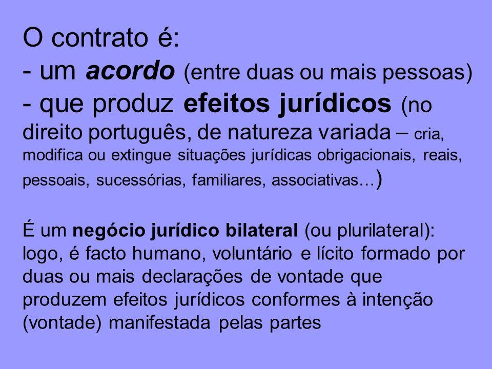 O contrato é: - um acordo (entre duas ou mais pessoas) - que produz efeitos jurídicos (no direito português, de natureza variada – cria, modifica ou extingue situações jurídicas obrigacionais, reais, pessoais, sucessórias, familiares, associativas… ) É um negócio jurídico bilateral (ou plurilateral): logo, é facto humano, voluntário e lícito formado por duas ou mais declarações de vontade que produzem efeitos jurídicos conformes à intenção (vontade) manifestada pelas partes