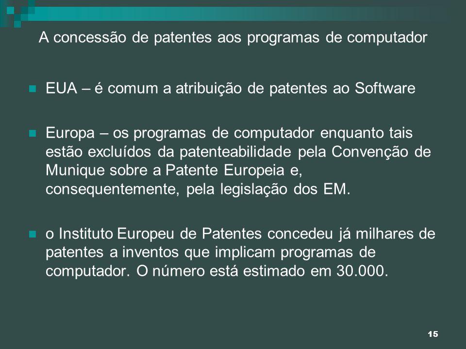 15 A concessão de patentes aos programas de computador EUA – é comum a atribuição de patentes ao Software Europa – os programas de computador enquanto
