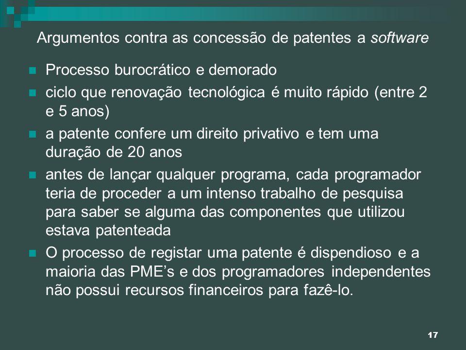 17 Argumentos contra as concessão de patentes a software Processo burocrático e demorado ciclo que renovação tecnológica é muito rápido (entre 2 e 5 a