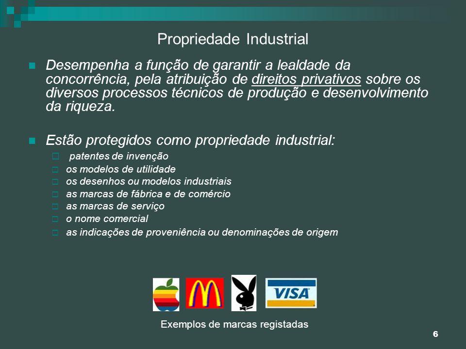 6 Propriedade Industrial Desempenha a função de garantir a lealdade da concorrência, pela atribuição de direitos privativos sobre os diversos processo