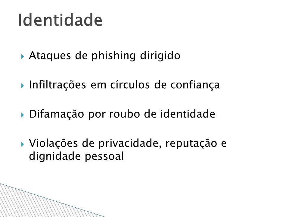 Ataques de phishing dirigido Infiltrações em círculos de confiança Difamação por roubo de identidade Violações de privacidade, reputação e dignidade pessoal Identidade