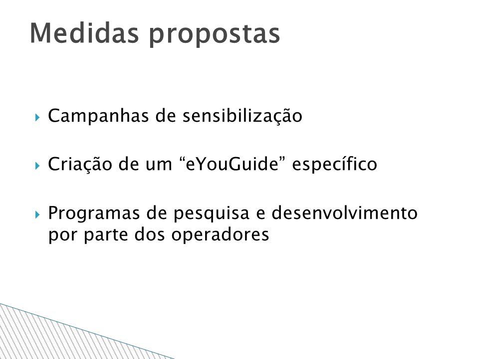 Campanhas de sensibilização Criação de um eYouGuide específico Programas de pesquisa e desenvolvimento por parte dos operadores Medidas propostas