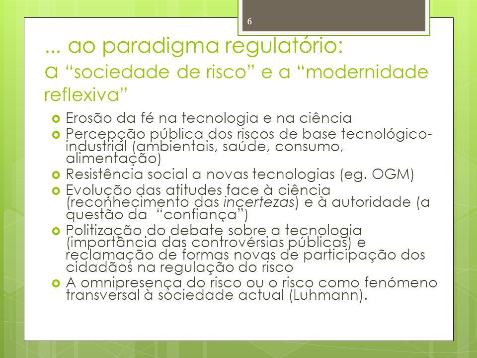 6... ao paradigma regulatório: asociedade de risco e a modernidade reflexiva Erosão da fé na tecnologia e na ciência Percepção pública dos riscos de b