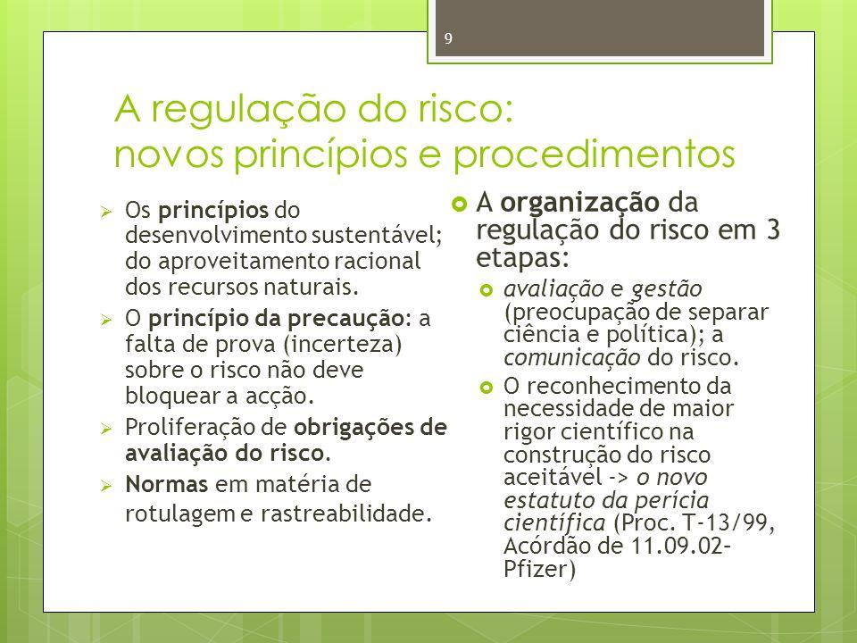 A regulação do risco: novos princípios e procedimentos 9 Os princípios do desenvolvimento sustentável; do aproveitamento racional dos recursos naturais.