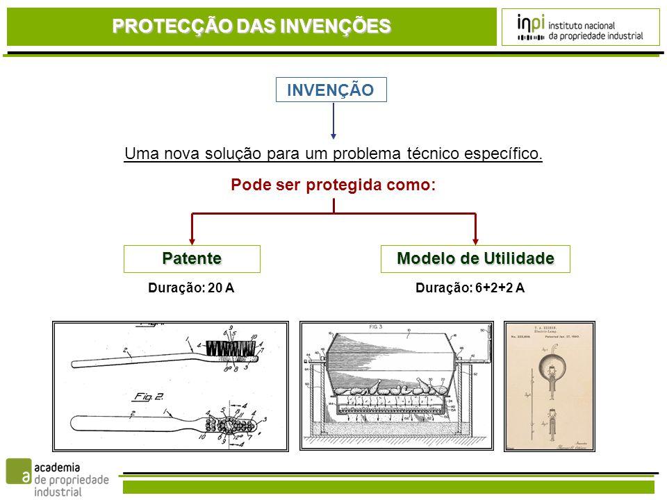 Patente e Modelo de Utilidade (MU) Direito de PI, válido para um determinado território e período limitado.