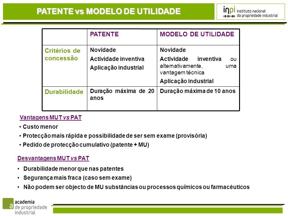 Sistema PCT Sistema de pedido internacional de patente (não existe Patente PCT).