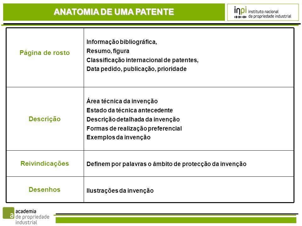 Invenção Pedido de Patente Europeia Formulário (obrigatório) Descrição (obrigatório) Reivindicações, Desenhos, Resumo EPO Berlim; EPO Haia; EPO Munique; Offices Nacionais Taxa do pedido; taxa de páginas extra se + 36; taxa de pesquisa; taxa de reivindicações se + 16 Exame formal Relatório Preliminar com Opinião Escrita VIA EUROPEIA Publicação do pedido após 18 meses