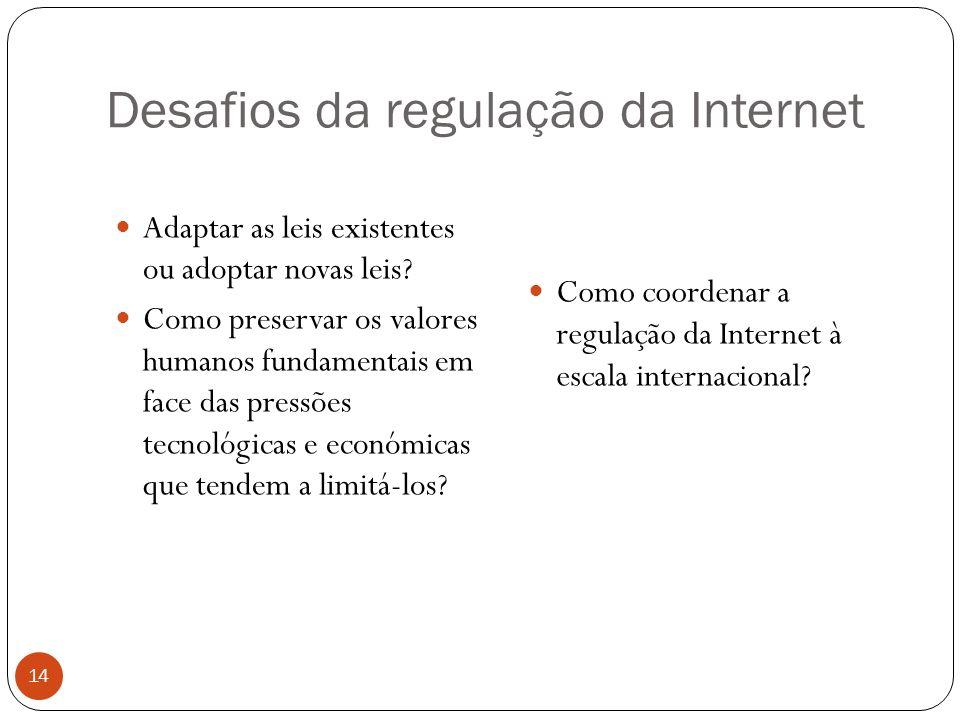 Desafios da regulação da Internet 14 Adaptar as leis existentes ou adoptar novas leis.