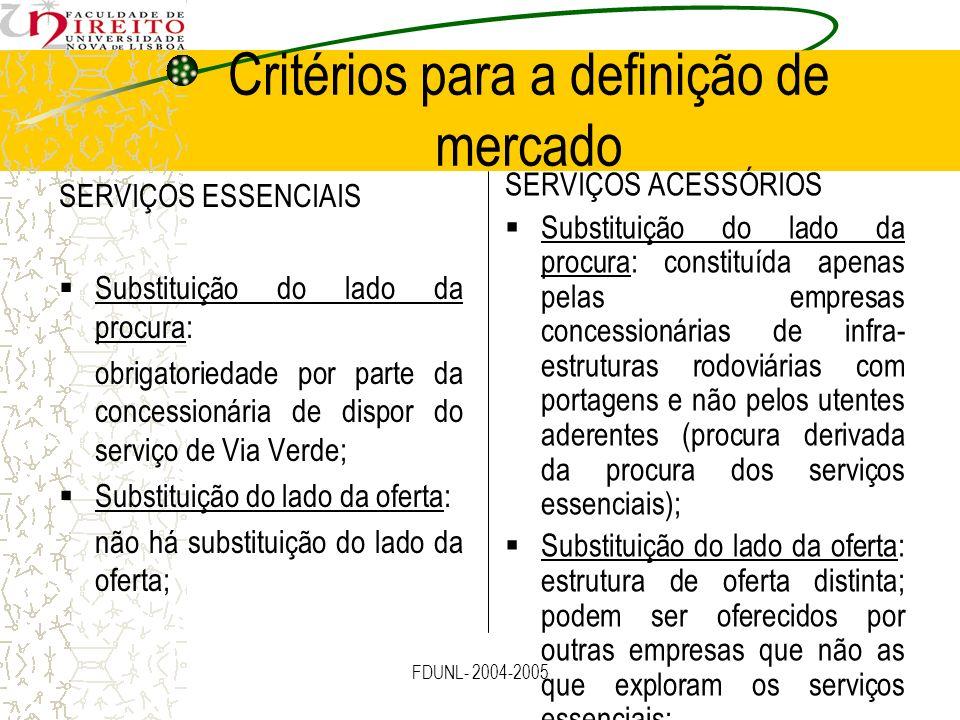 FDUNL- 2004-2005 Critérios para a definição de mercado SERVIÇOS ESSENCIAIS Substituição do lado da procura: obrigatoriedade por parte da concessionári
