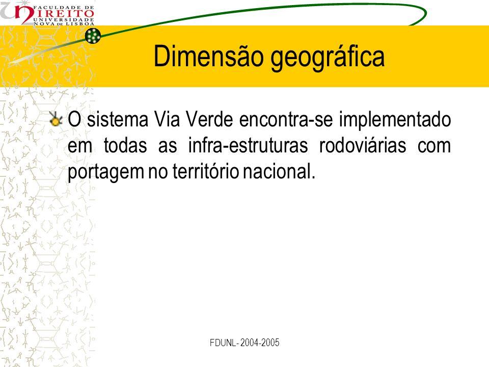 FDUNL- 2004-2005 Dimensão geográfica O sistema Via Verde encontra-se implementado em todas as infra-estruturas rodoviárias com portagem no território