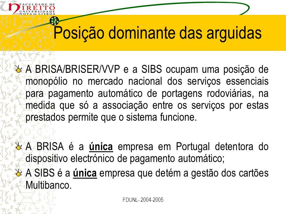 FDUNL- 2004-2005 Posição dominante das arguidas A BRISA/BRISER/VVP e a SIBS ocupam uma posição de monopólio no mercado nacional dos serviços essenciai