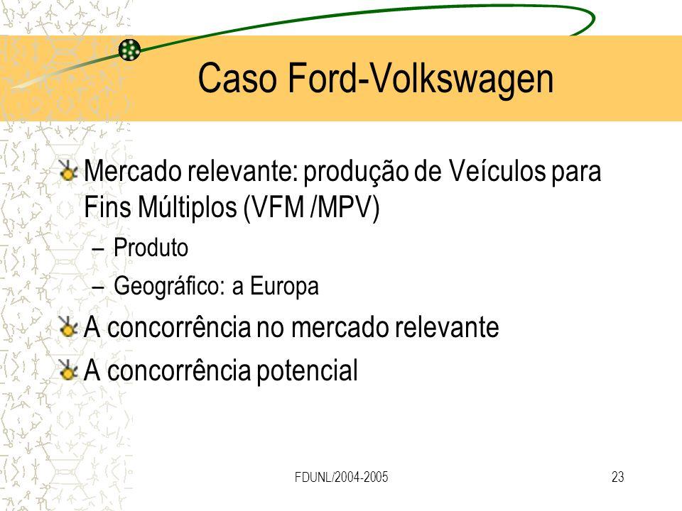 FDUNL/2004-200523 Mercado relevante: produção de Veículos para Fins Múltiplos (VFM /MPV) –Produto –Geográfico: a Europa A concorrência no mercado rele