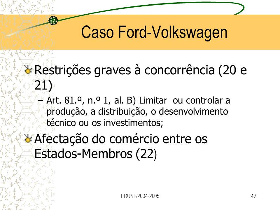 FDUNL/2004-200542 Caso Ford-Volkswagen Restrições graves à concorrência (20 e 21) –Art. 81.º, n.º 1, al. B) Limitar ou controlar a produção, a distrib