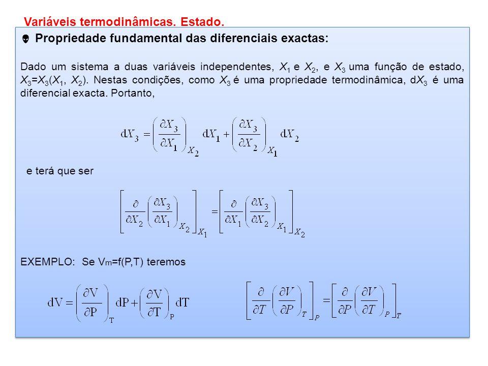 * A experiência mostra que para sistemas de composição fixa, o estado termodinâmico é definido por duas variáveis independentes (ou naturais). Admite-