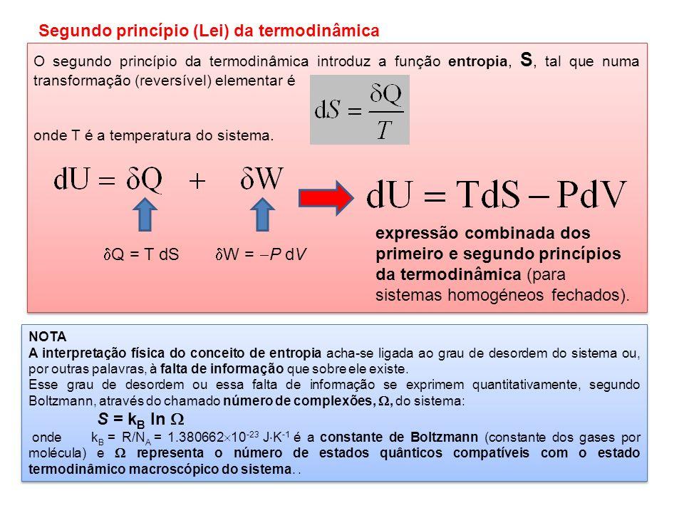 Primeiro princípio (Lei) da termodinâmica O que é (donde vem a energia interna) A energia interna U do sistema resulta: da energia potencial intermole